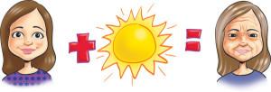 sun_plus_minus